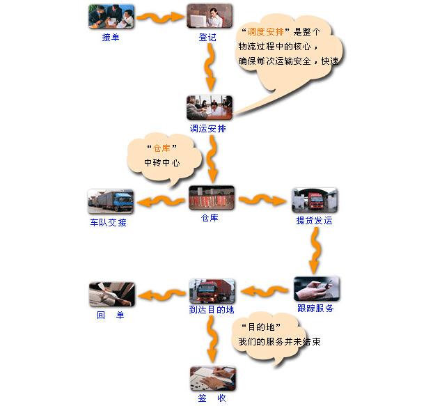 贝博官方入口 贝博下载链接 贝博app体育物流公司
